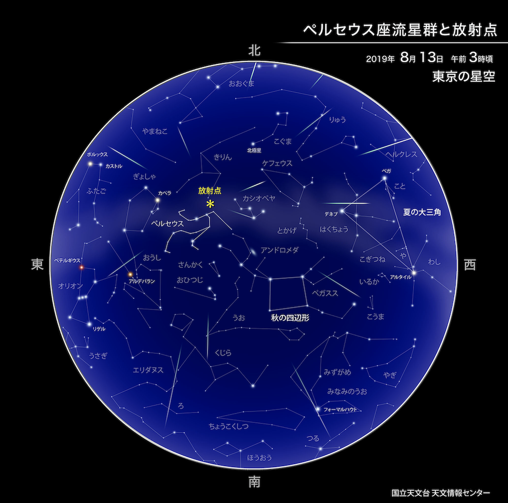 ペルセウス座流星群_放射点_2019